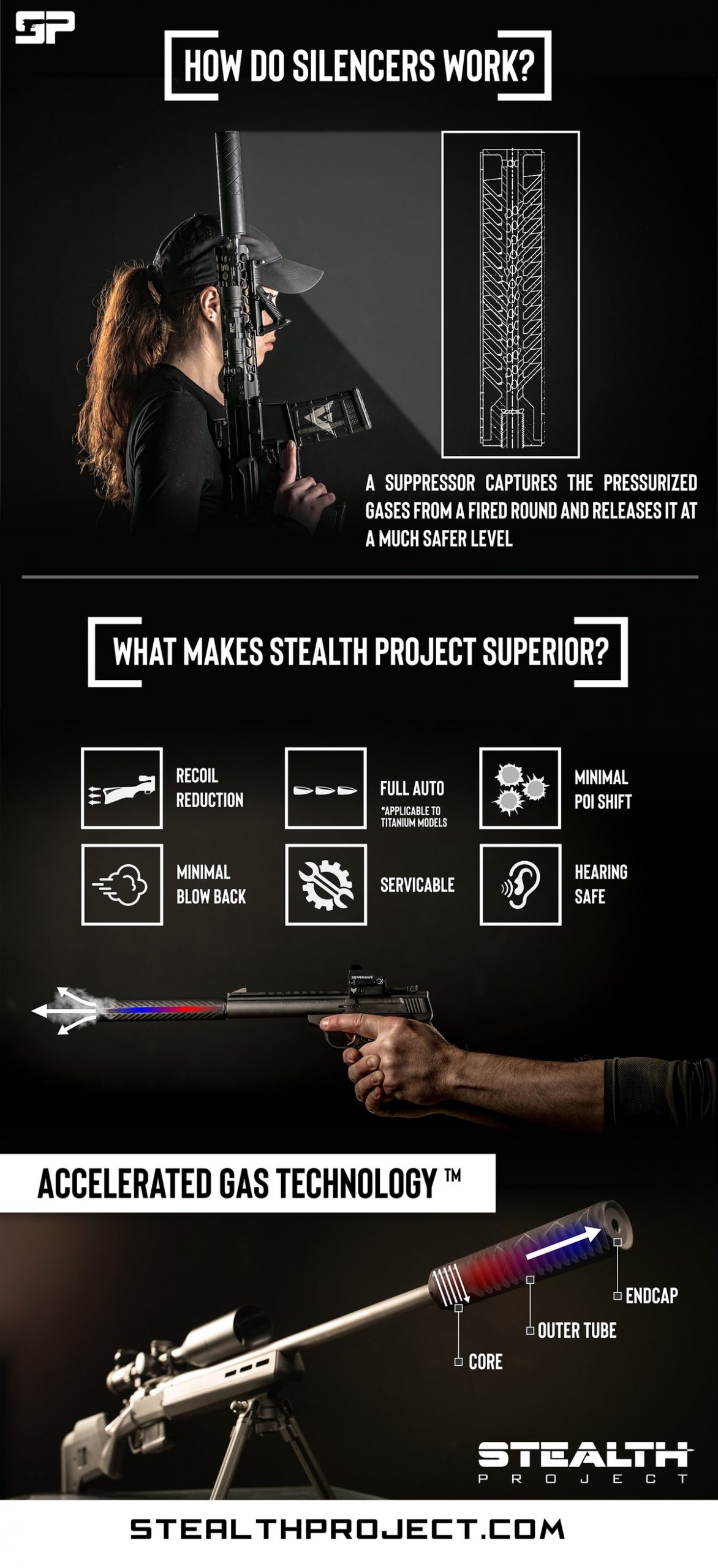 Stealth Project Suppressor Technology